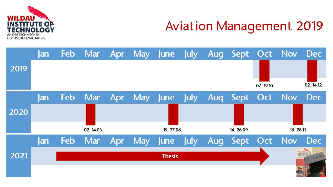 Aviation Management timetable for students at WIT