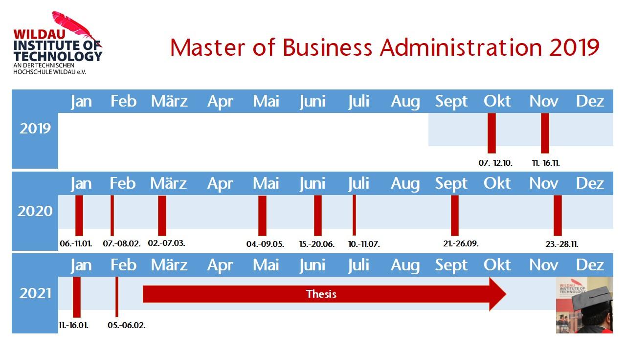 Business Administration Stundenplan